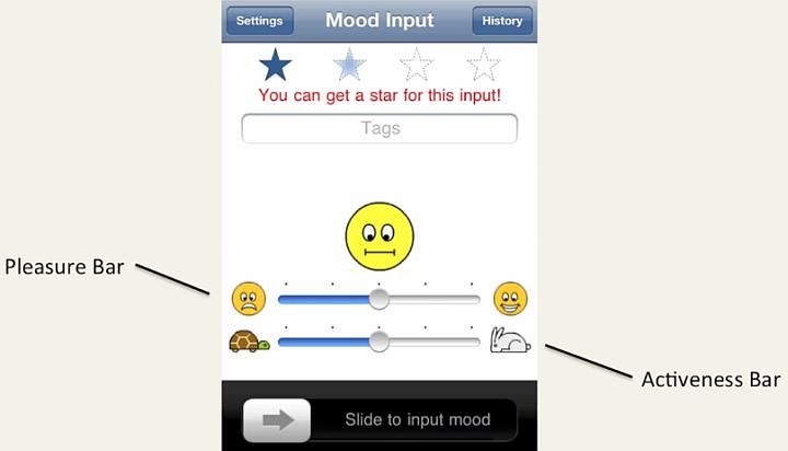 MoodScope: анкетирование 32 добровольцев